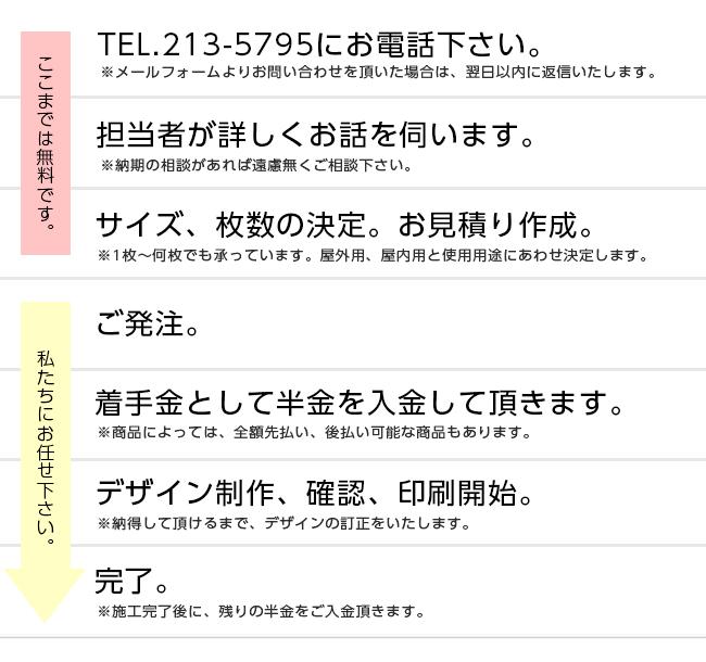 大判出力・ポスター_お申し込み方法